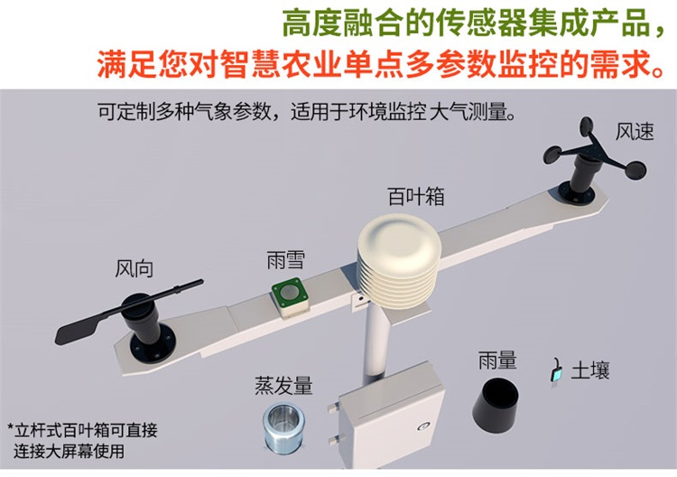 扬尘监测系统,雾炮机,洗轮机,气象站