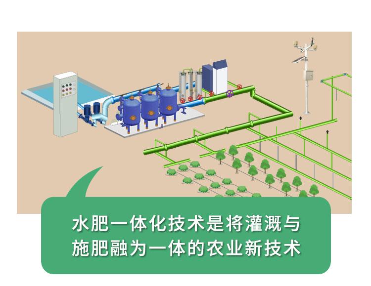 精讯畅通智慧灌溉系统