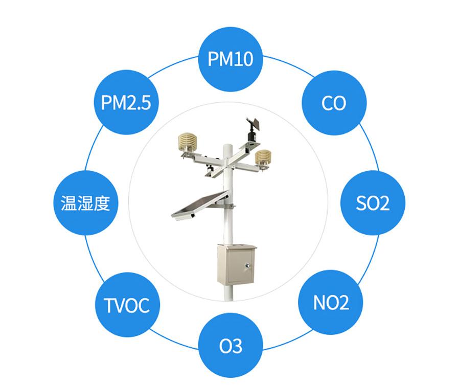 大气网格化空气质量监测系统