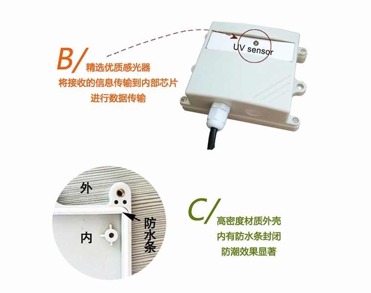 壁挂式紫外线传感器