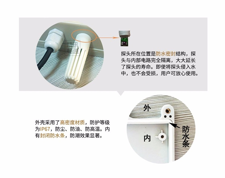 GPRS紫外线传感器